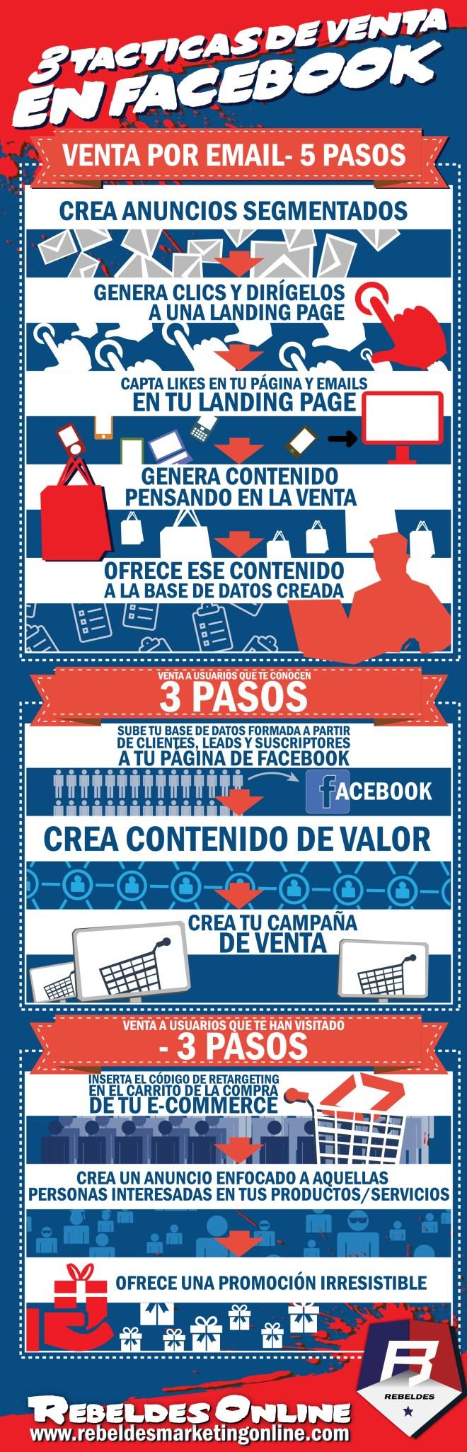3 tácticas de venta en FaceBook