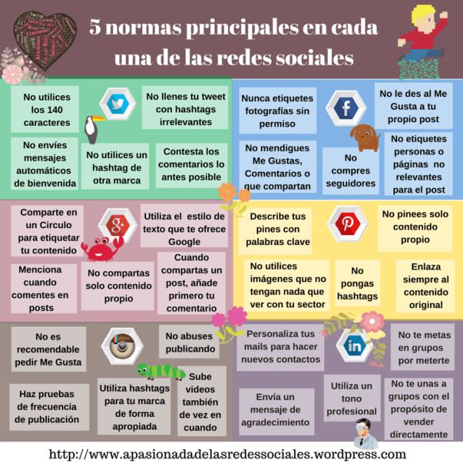 5 normas de las principales Redes Sociales