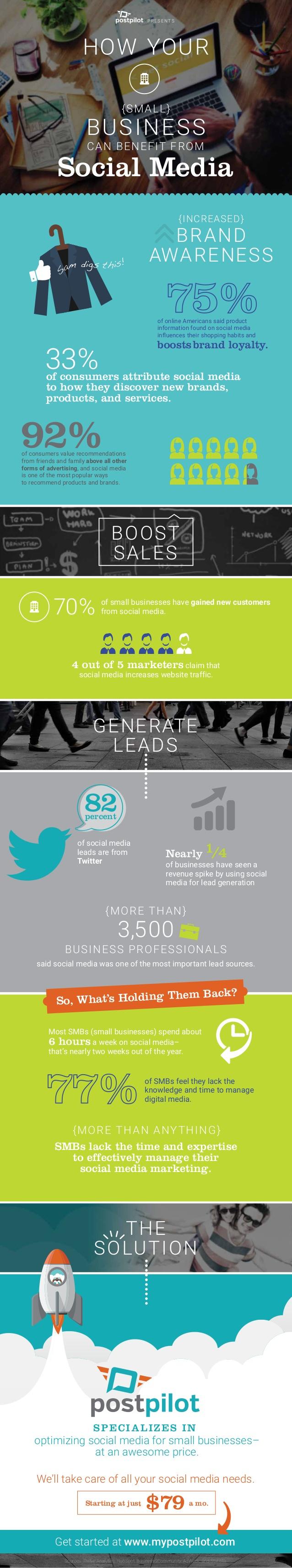 Beneficios de las Redes Sociales para tu empresa