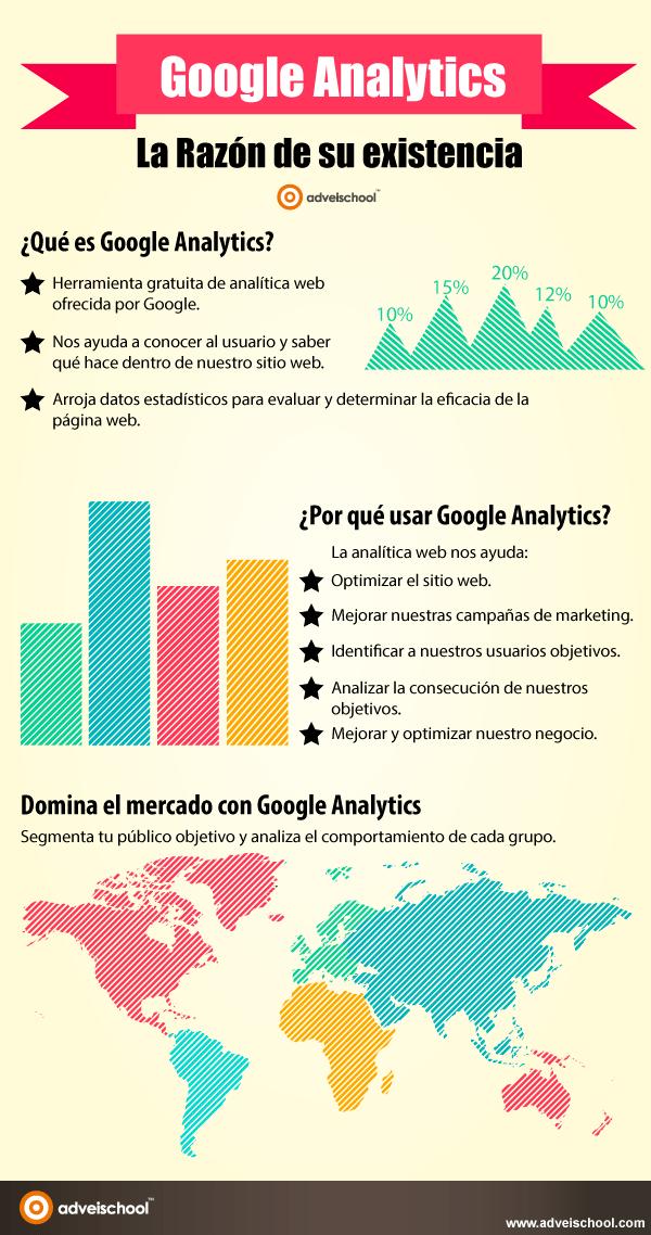 Google Analytics: la razón de su existencia