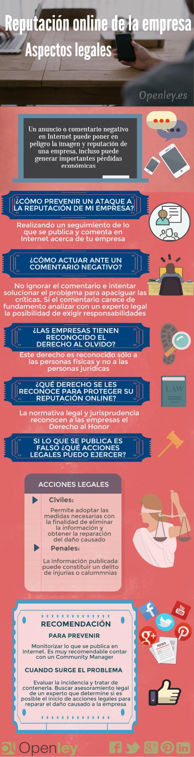 Reputación online: aspectos legales
