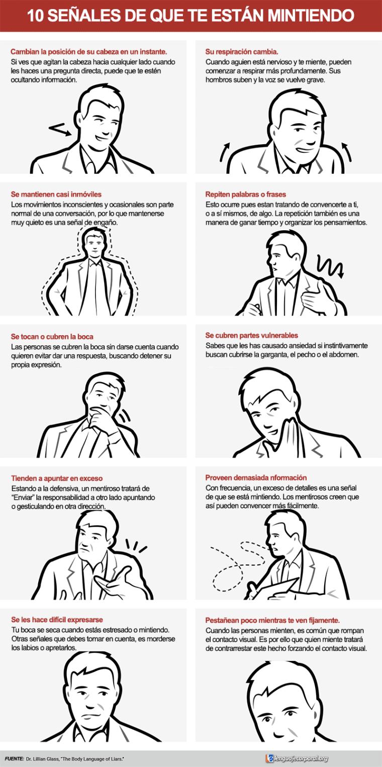 10 señales de que te están mintiendo