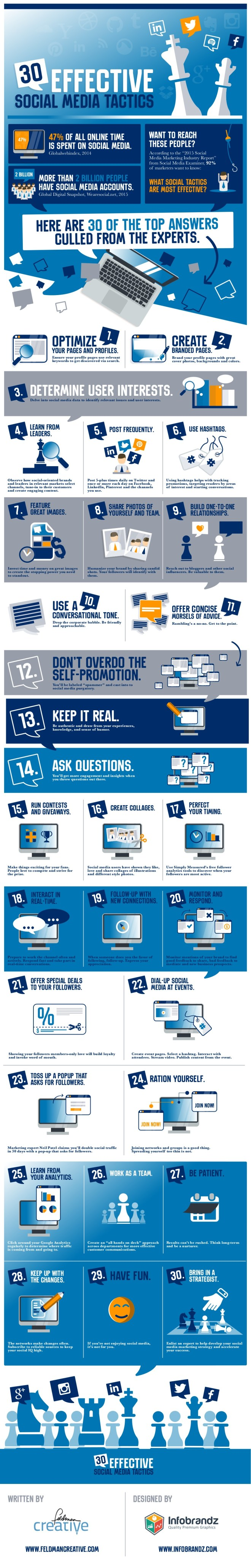 30 tácticas efectivas en Redes Sociales