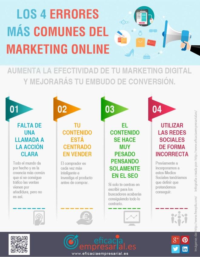 4 errores más comunes del Marketing online