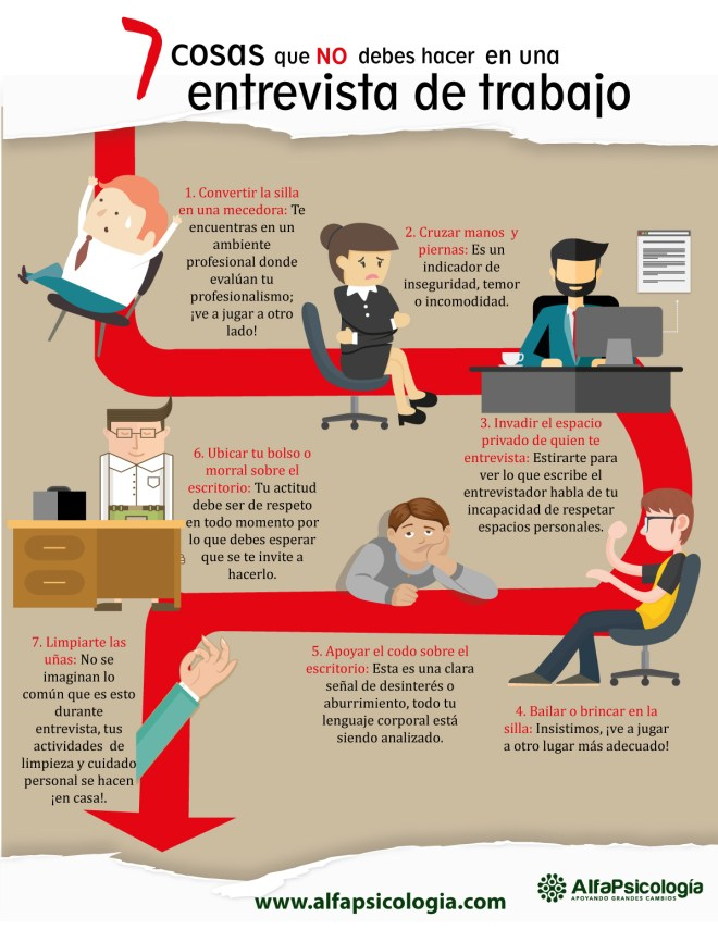 7 cosas que no debes hacer en una Entrevista de Trabajo