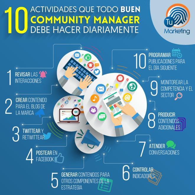 10 actividades que un Community Manager debe hacer a diario