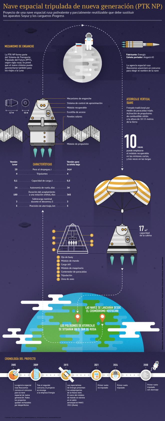Nave espacial tripulada de nueva generación
