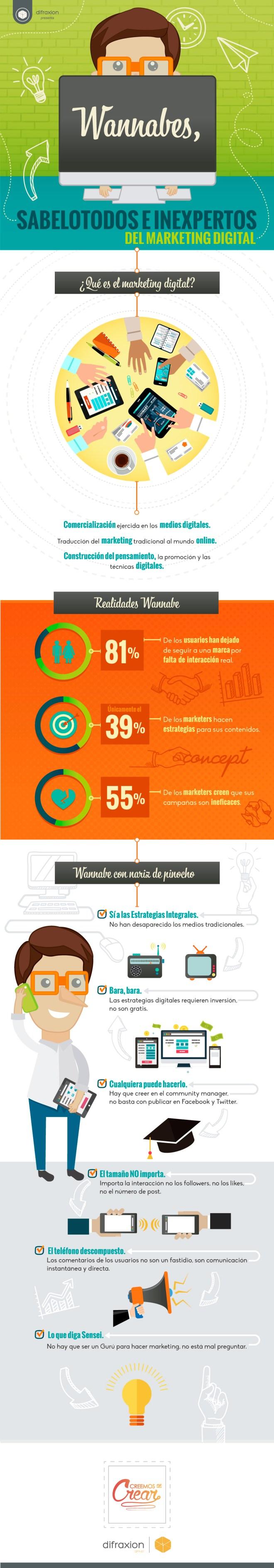 Wannabes del Marketing Digital