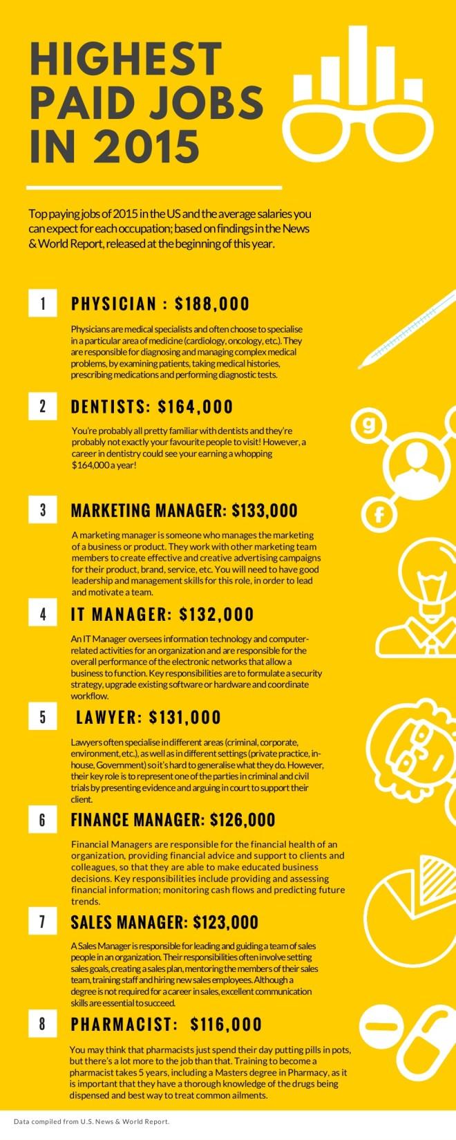 10 trabajos mejor pagados en 2015 (USA)