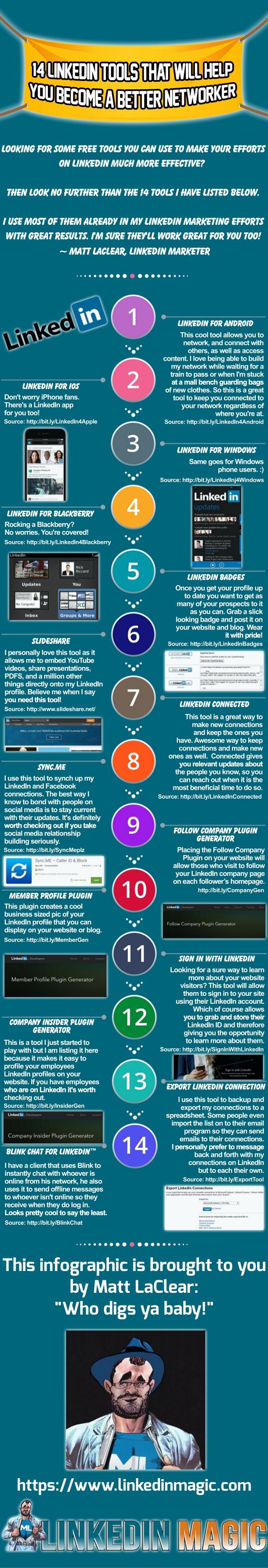 14 herramientas gratuitas para Linkedin