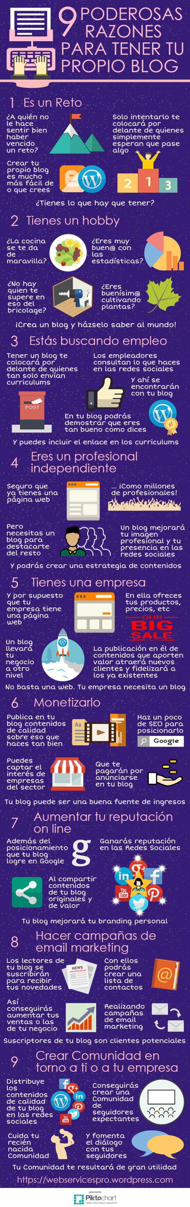 9 Poderosas razones para tener tu propio blog