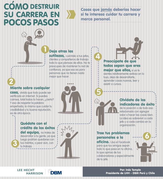 Cómo destruir tu carrera en 6 pasos