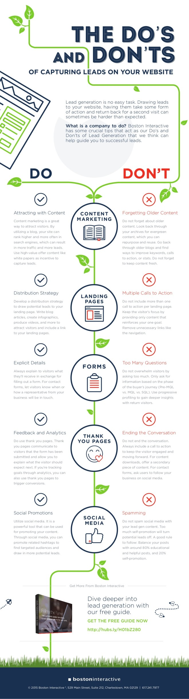 Qué hacer y qué no hacer para conseguir Leads en tu Web