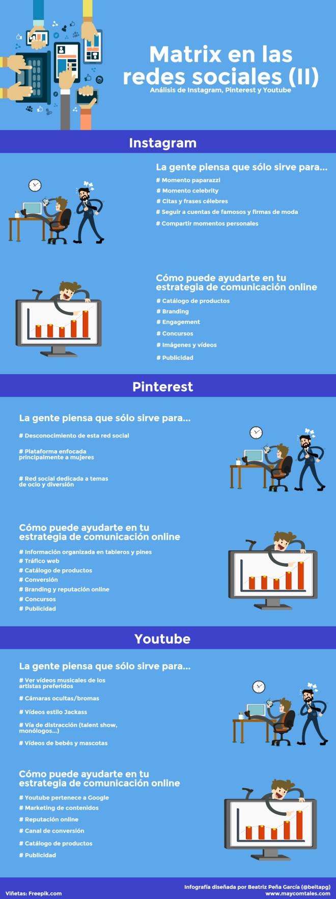 Matrix en las Redes Sociales II (Instagram/Pintererest/YouTube)
