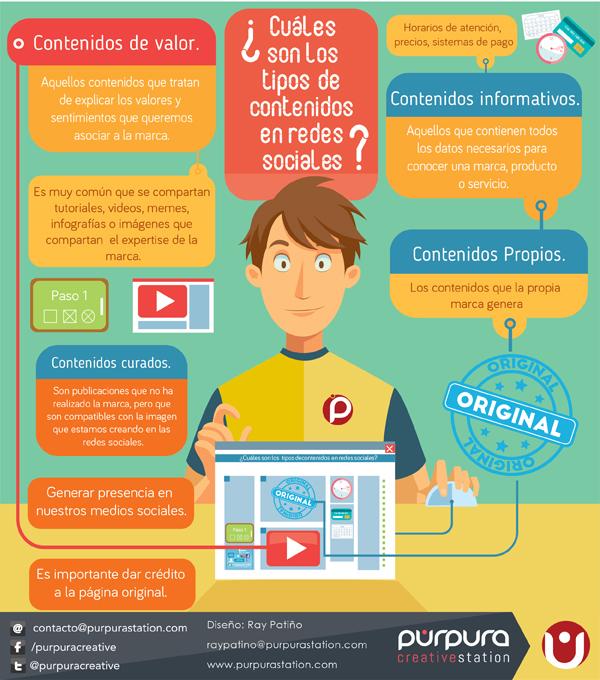Tipos de contenidos en Redes Sociales