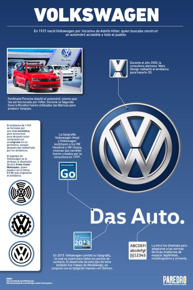 Volkswagen: últimos cambios en su Identidad Visual