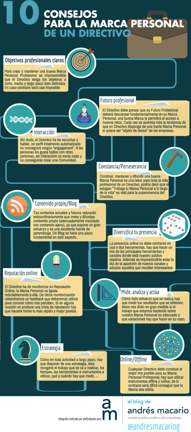 10 consejos para la Marca Personal de un directivo