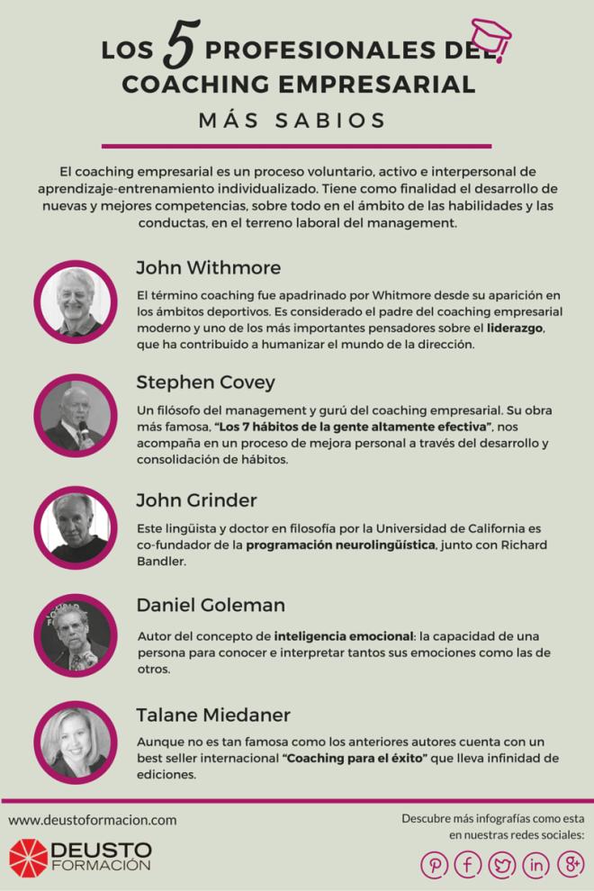5 profesionales del coaching empresarial más sabios