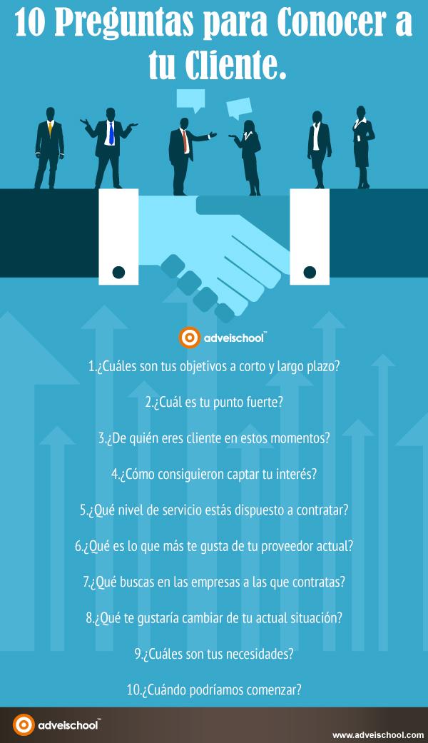 10 preguntas para conocer a tu cliente