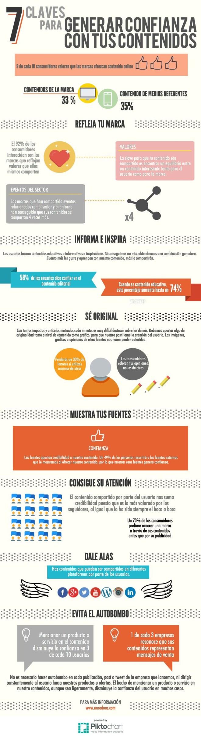 http://www.enredoos.com/es/blog/genera-confianza-a-traves-de-tus-contenidos/