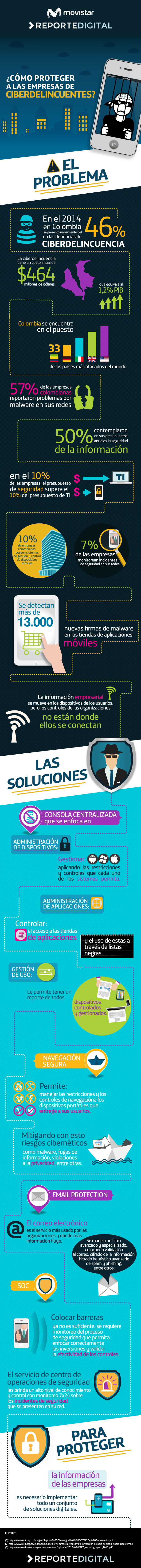 proteger-empresas-ciberdelincuencia-infografia