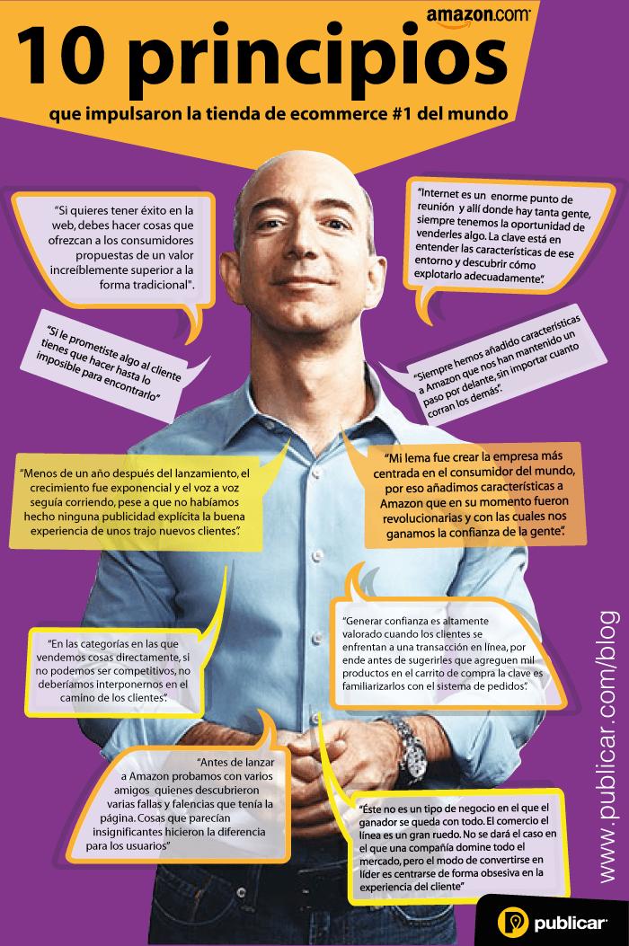 10 principios del éxito de Amazon