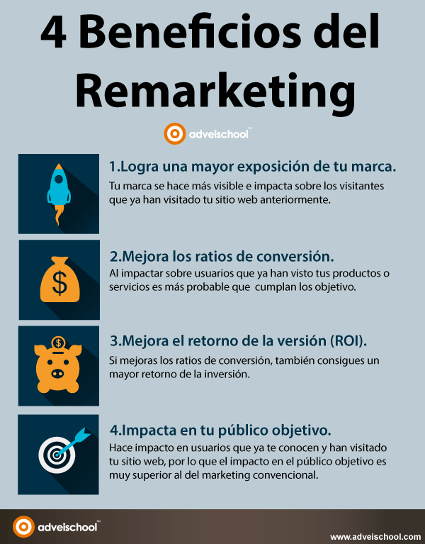 4 beneficios del Remarketing
