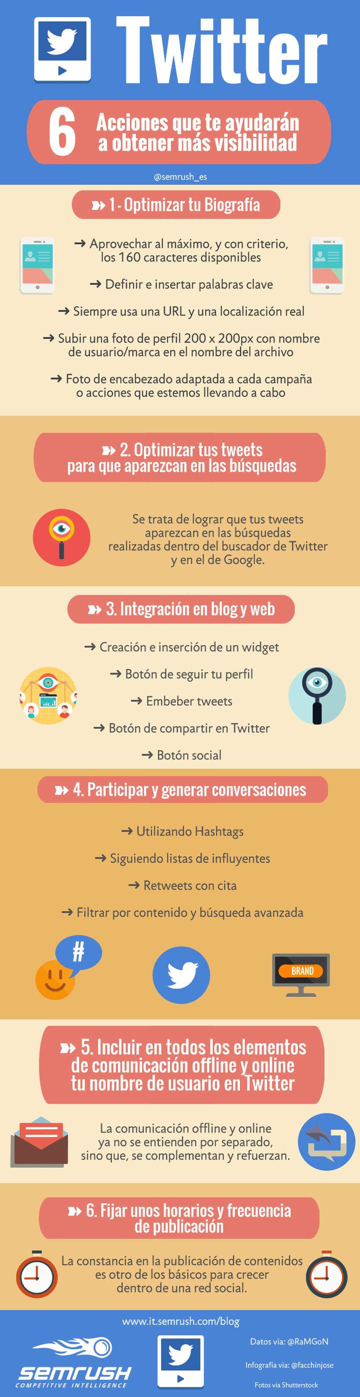 6 acciones para tener más visibilidad en Twitter