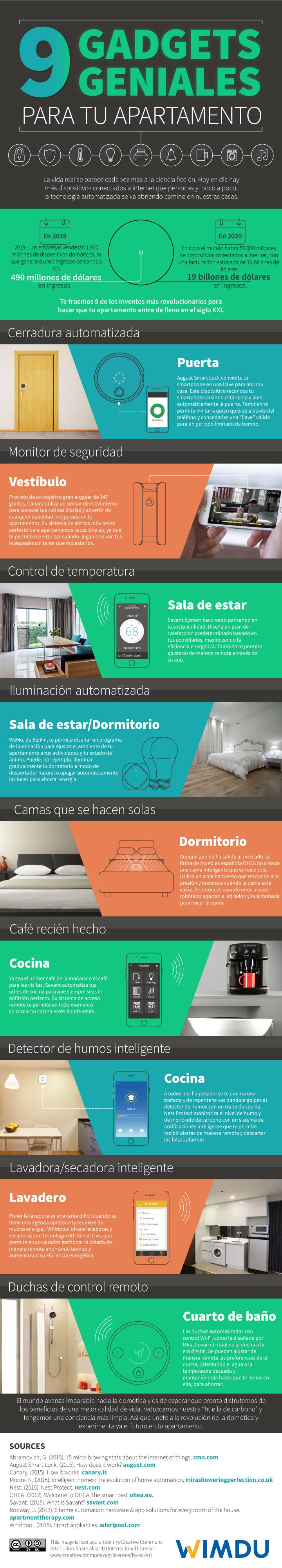 9 gadgets geniales para tu casa