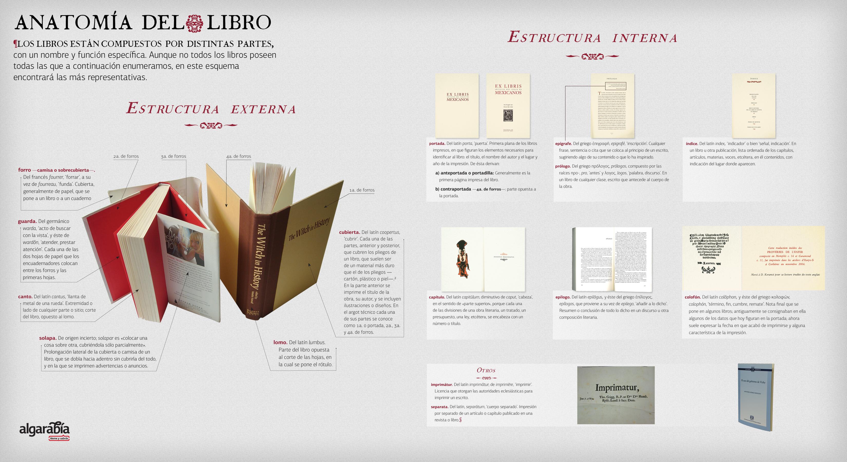 Anatomía de un Libro #infografia #infographic - TICs y Formación