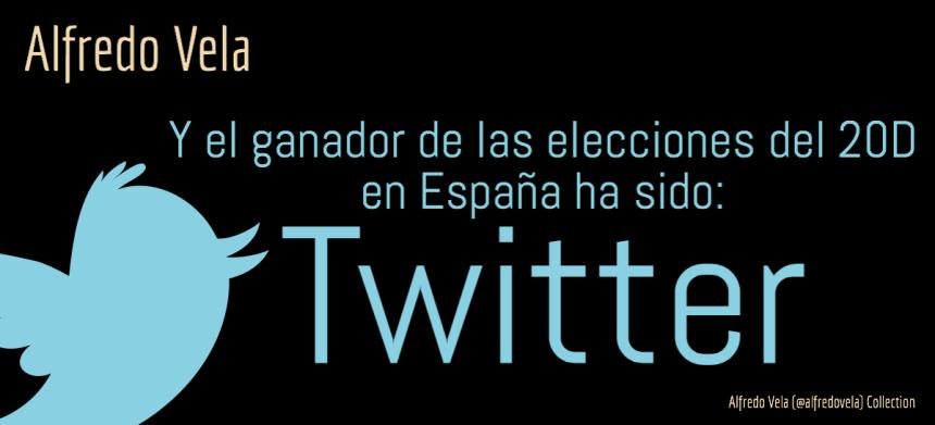 Y el ganador de las Elecciones del 20D en España ha sido ...... Twitter
