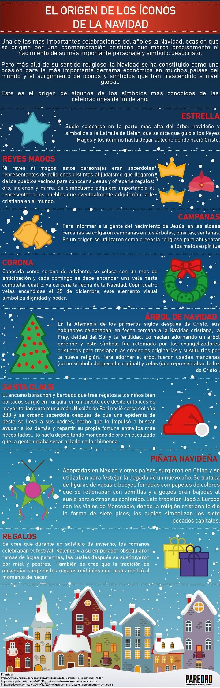 Origen de los elementos visuales de la Navidad