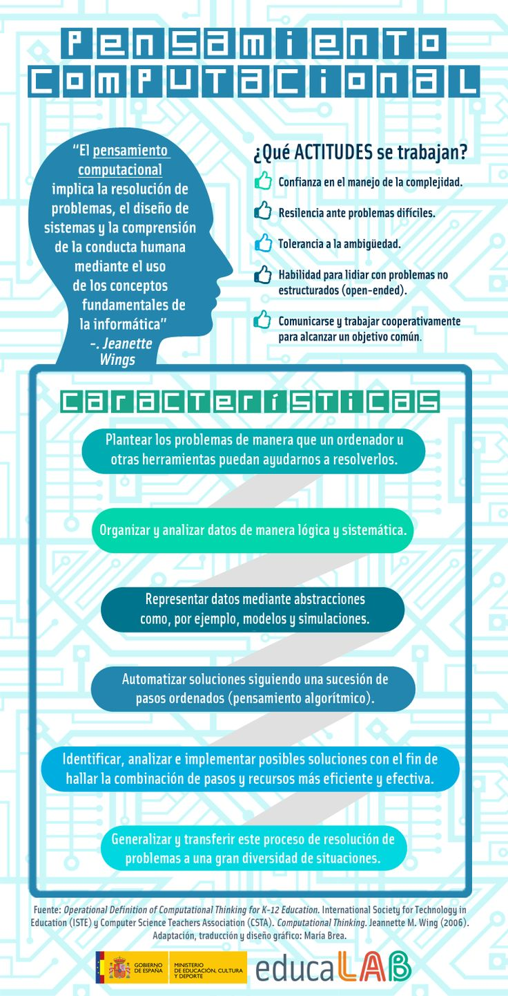 pensamiento-computacional-infografia