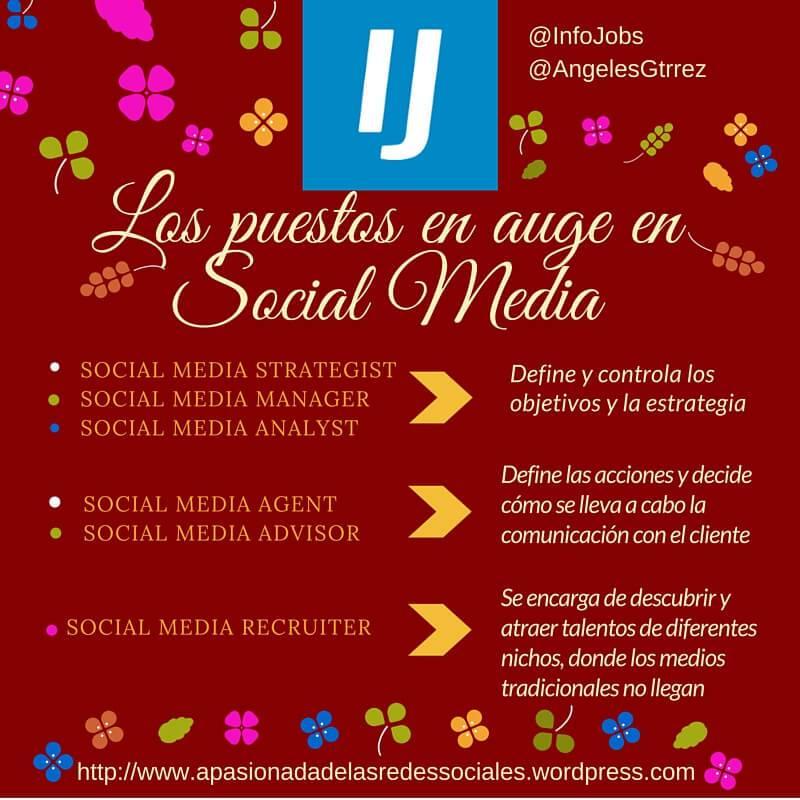 puestos-auge-social-media-infografia
