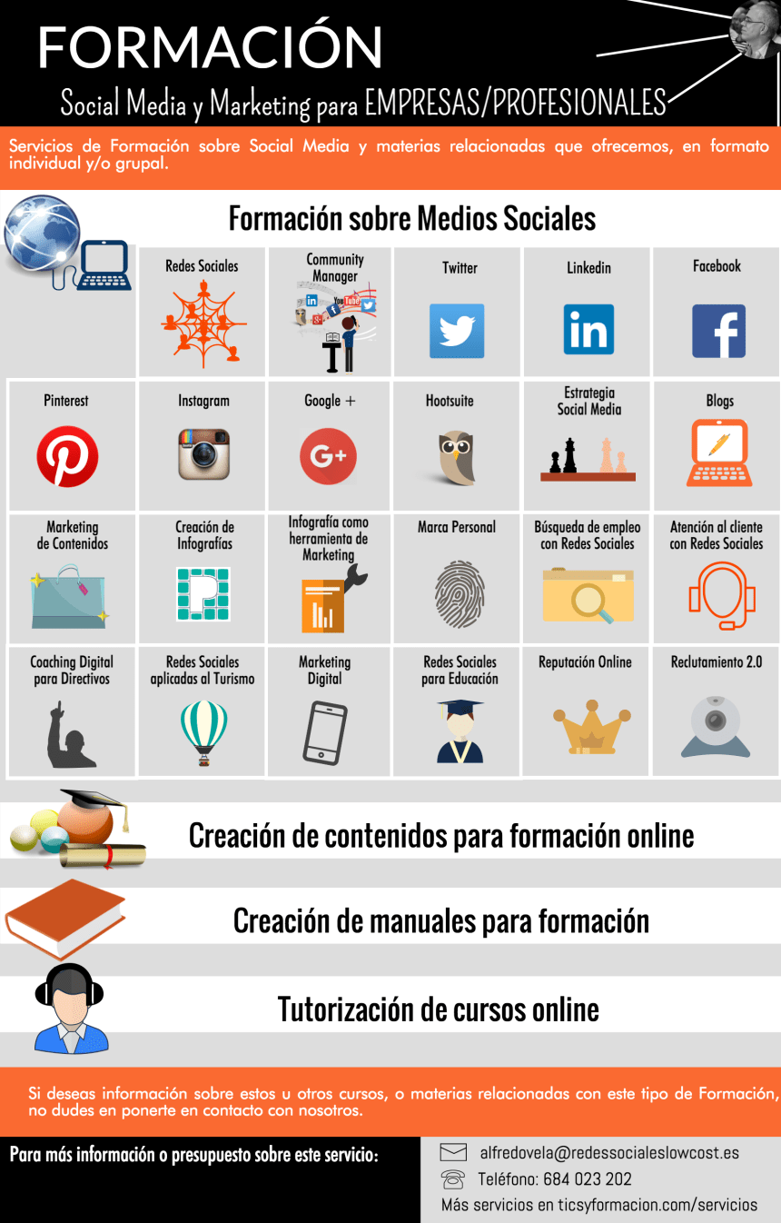 Formación Redes Sociales/Marketing