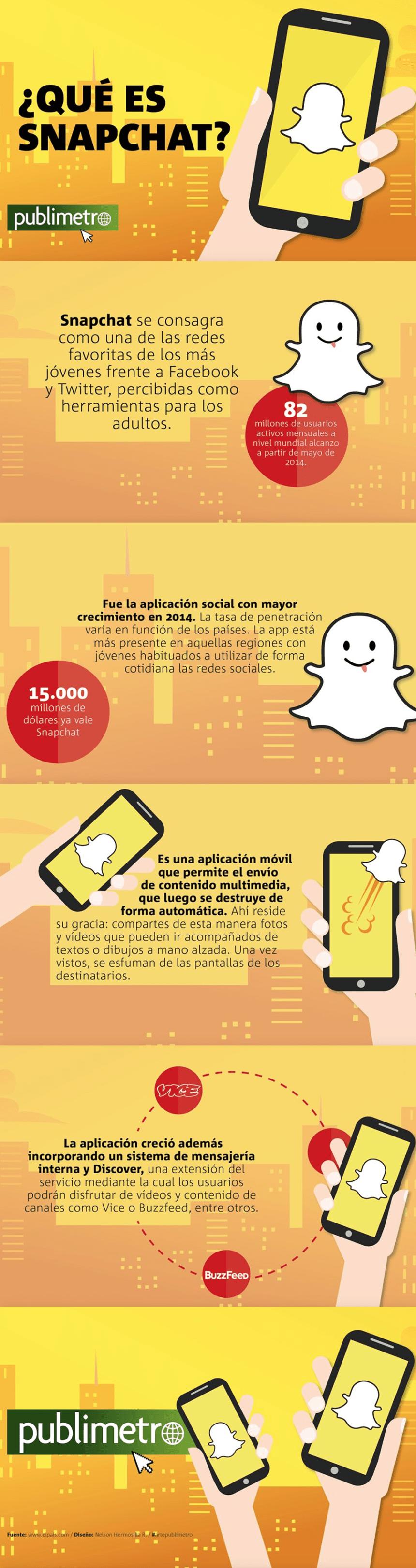 Qué es SnapChat