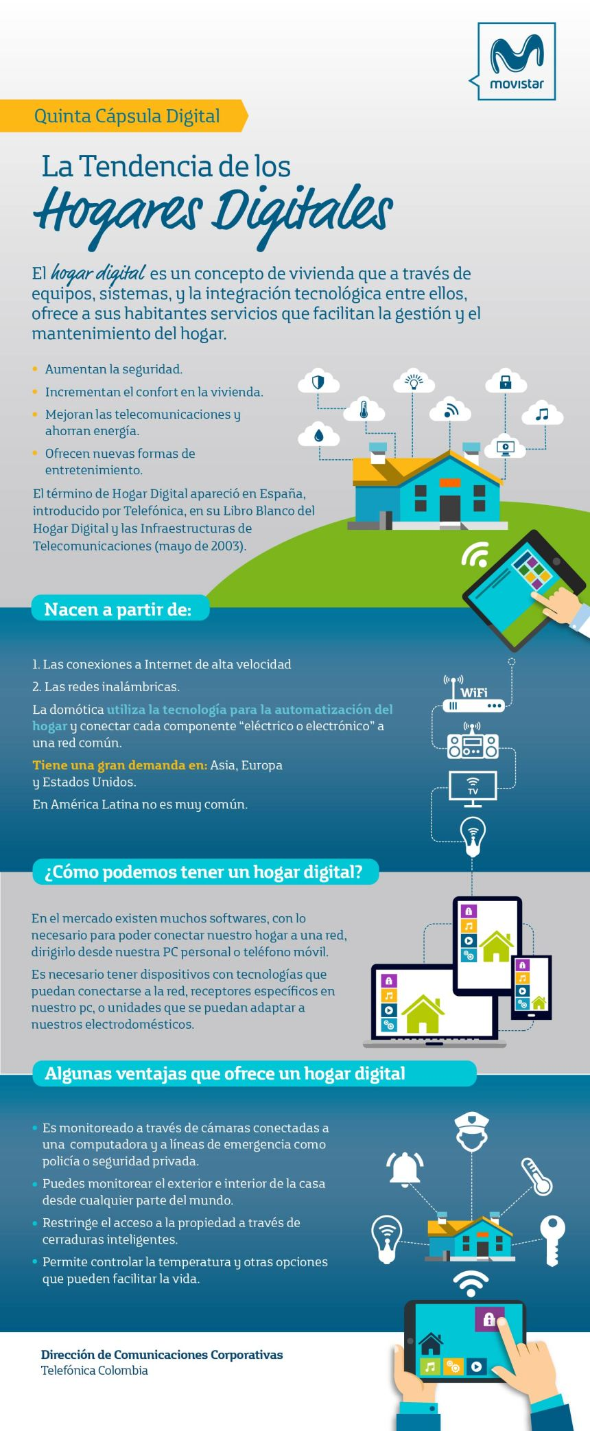 Tendencias en Hogares Digitales