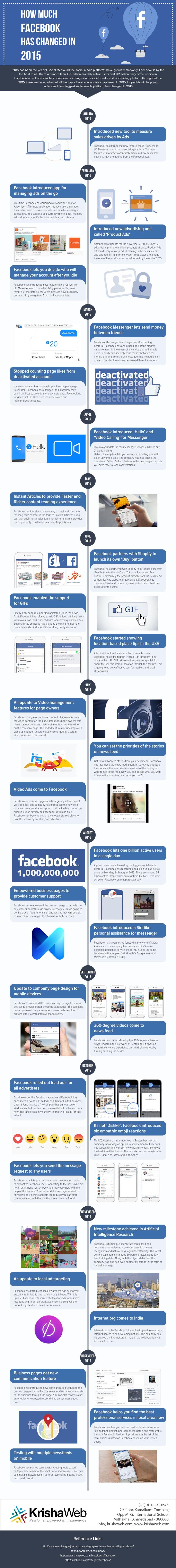 Los cambios en Facebook en 2015