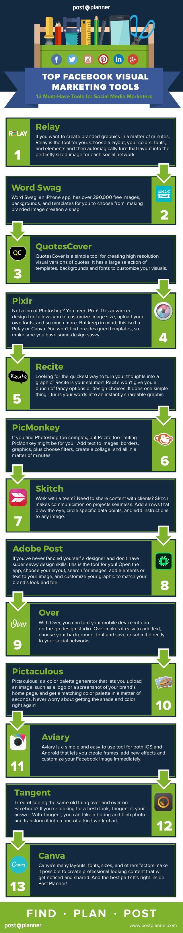 13 herramientas visuales para marketing en Facebook