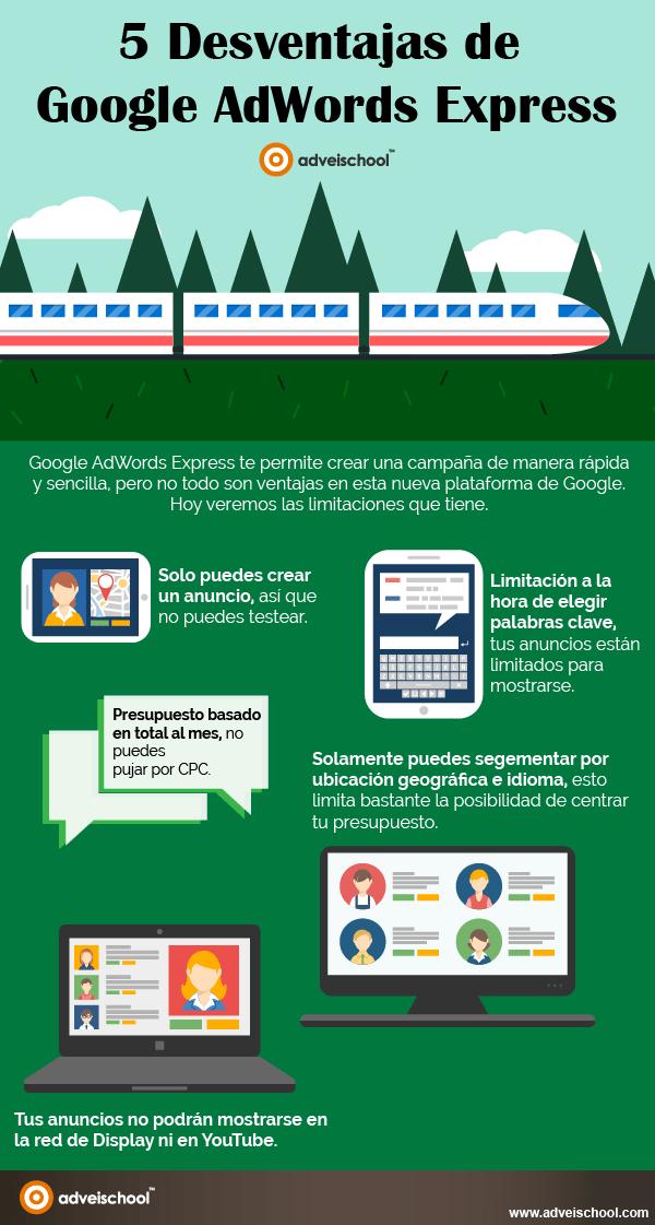5 desventajas de Google AdWord Express