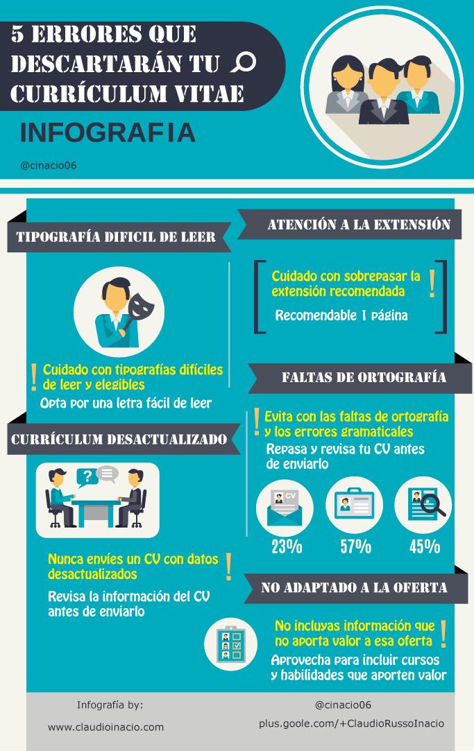 Magnífico Arreglar Mi Curriculum Vitae Revisa Adorno - Colección De ...