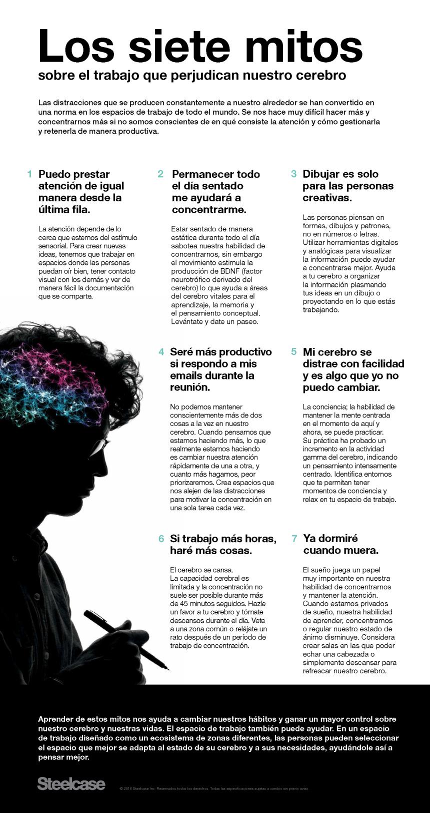 7 mitos sobre el trabajo que perjudican el cerebro
