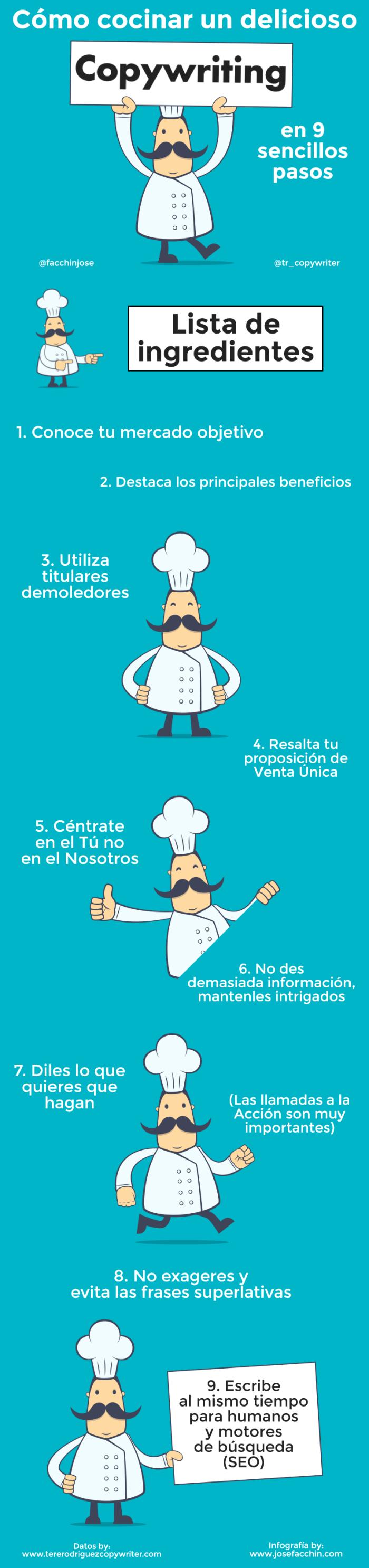 Cómo cocinar un delicioso CopyWriting en 9 pasos