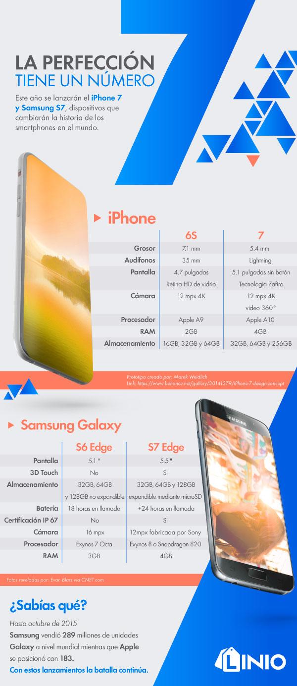 Rumores sobre iPhone 7 vs Samsung Galaxy S7
