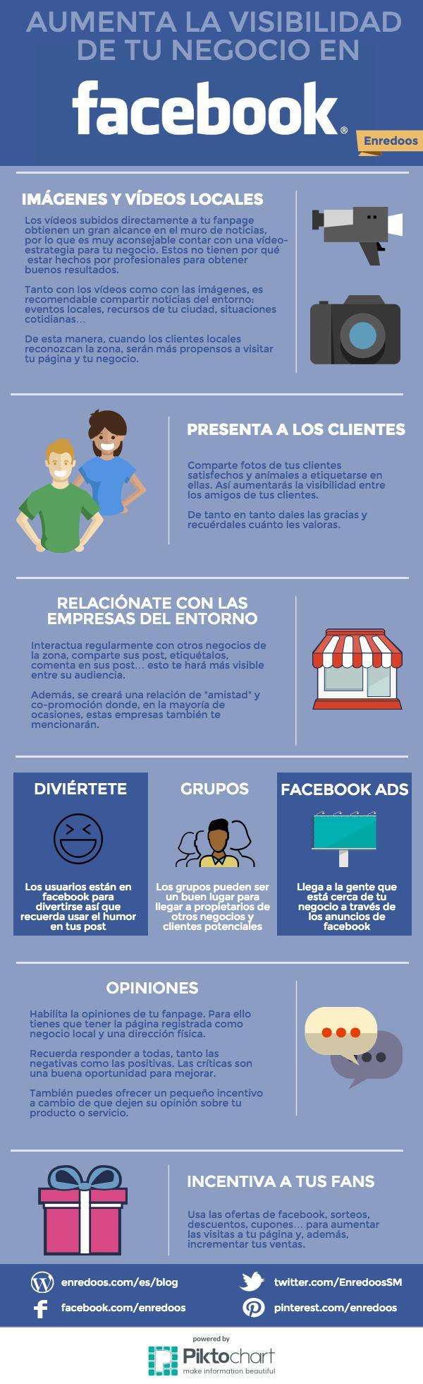 Aumenta la visibilidad de tu empresa en Facebook