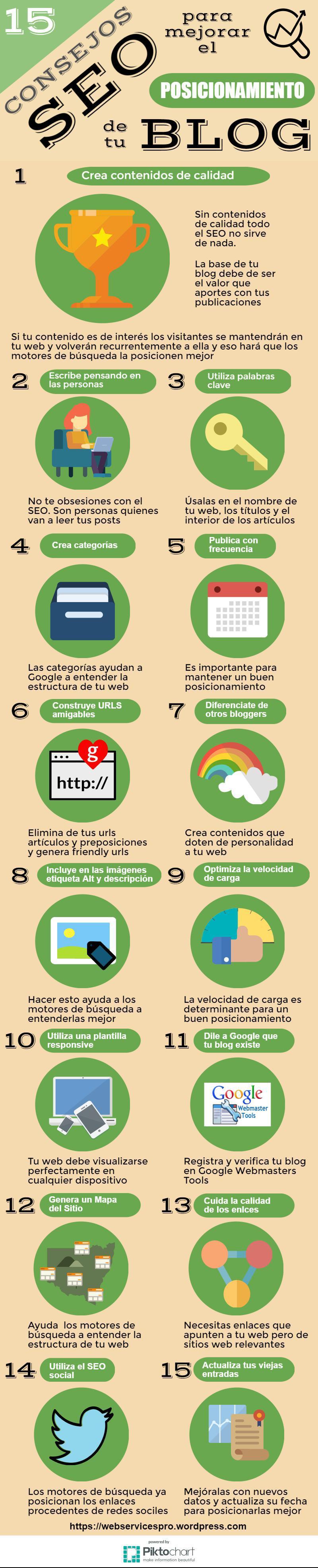 15 consejos SEO para posicionar tu Blog