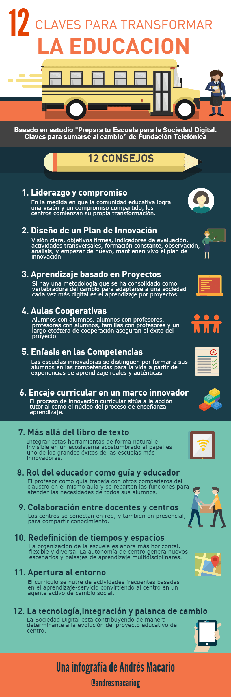 12 claves para transformar la Educación