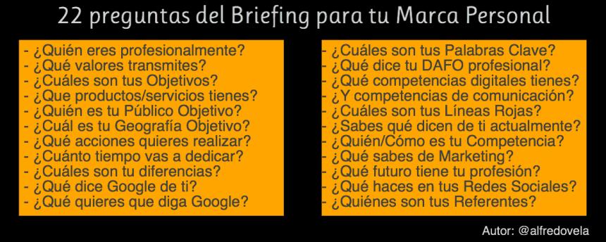 22 preguntas para el Briefing de tu Marca Personal