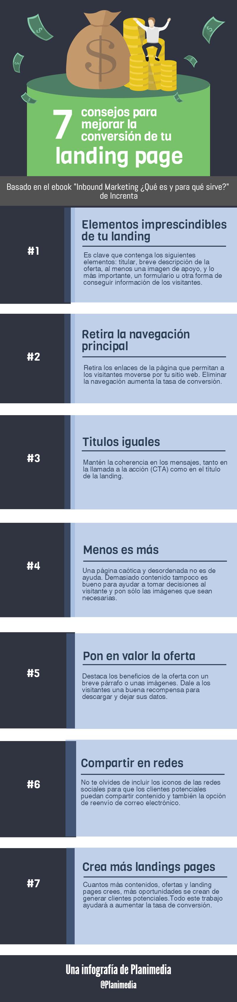 7 consejos para aumentar la conversión de tu Landing Page