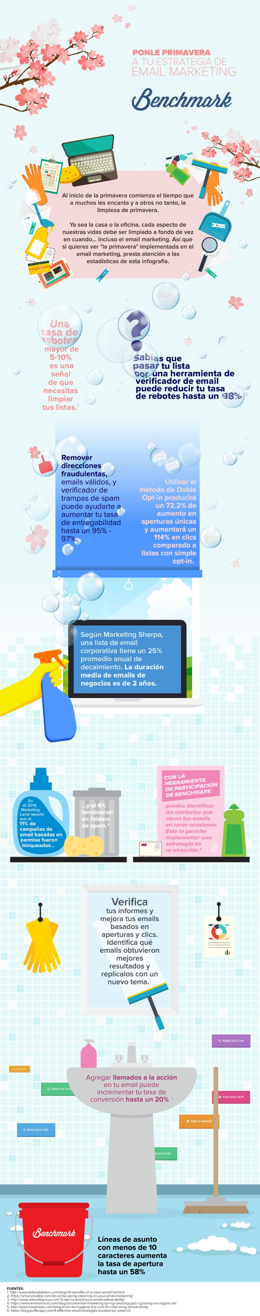 Ponle Primavera a Tu Estrategia de Email Marketing